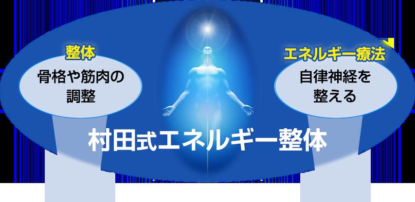 村田式エネルギー整体